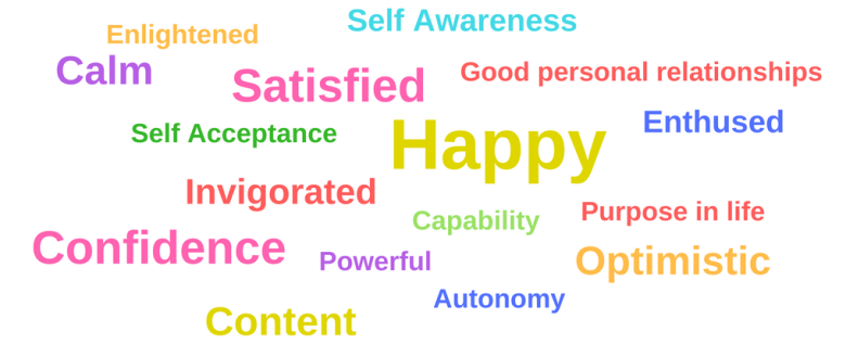 Enlightened, self awareness, happy, clam, satisfied, good personal realtionships, self acceptance, invigorated, enthused, capability, purpose in life, confidence, powerful, optimistic, content, autonomy